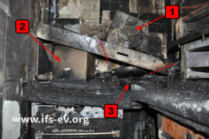 In der Kochnische liegt die Dunstabzugshaube (1) auf der Fritteuse (2) und dem Campingkocher (3). Über Letzterem zeigt sie Anlauffarben.