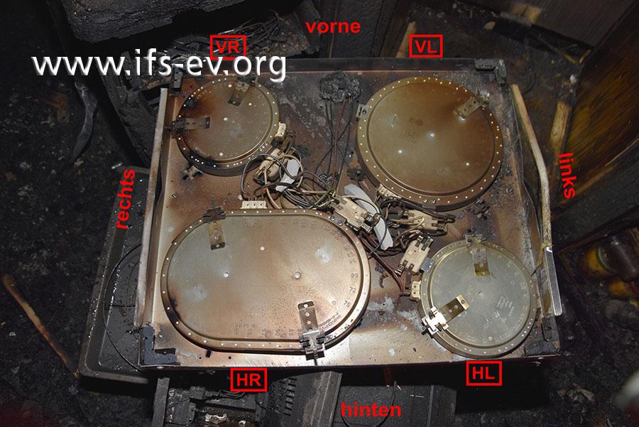 Blick von oben auf das Kochfeld; die Glaskeramikabdeckung wurde entfernt und die Heizeinsätze der einzelnen Kochzonen wurden umgedreht: Auf der hinteren, linken Platte - hier unten rechts zu sehen - gibt es keine Rußablagerungen.