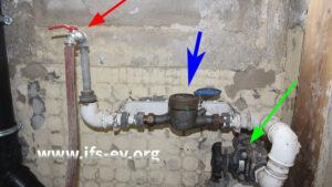 Die Installation im Keller: der Hausanschluss (grün), der Wasserzähler (blau) und ein Kugelauslaufventil (rot)