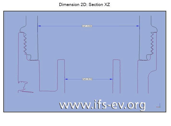 CAD-Zeichnung der beiden ineinander verschraubten Gewinde von Ventilgehäuse (rote Linie) und Filtertasse (schwarze Linie) eines baugleichen Rückspülfilters: Die Gewinde fassen passgenau ineinander.