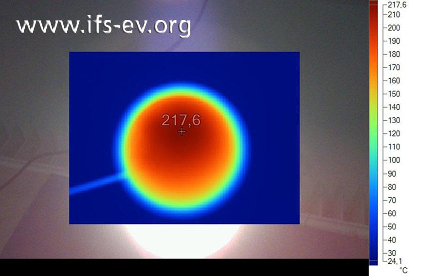 Mit einer Wärmebildkamera wird im IFS die Temperatur am Leuchtmittel ermittelt.