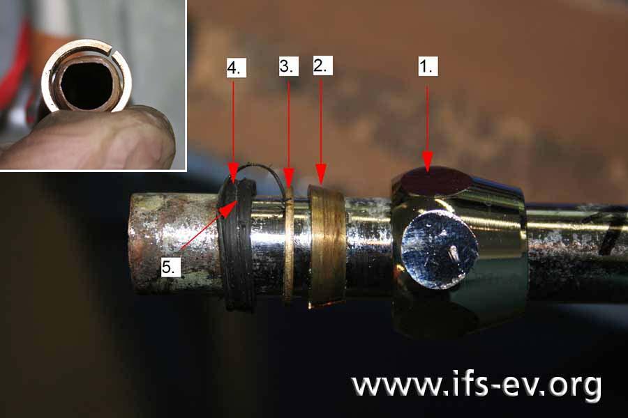 Die Verschraubung besteht aus Überwurf (1), geschlitztem Konusring (2), Druckscheibe (3) und Polymerdichtung (4). Letztere ist eingeschnürt und verformt (5). Das kleine Bild zeigt den Spalt zwischen der Anschlussleitung und dem aufgeschobenen Konusring.