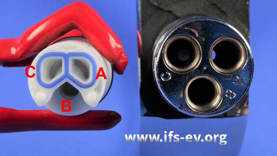Die Kartusche (links) in Einbaulage: Durch ihre Bauweise in Kombination mit der Bohrung im Armaturengehäuse tritt aus dem Anschluss B dauerhaft Wasser aus, sobald an Anschluss A  Leitungsdruck anliegt.
