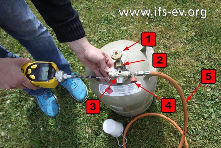 Die Gasflasche bei der Dichtheitsprüfung mit einem PID: das Flaschenventil (1), die Sechskantanschlussmutter (2), der Druckminderer (3), die Schlauchbruchsicherung (4) und der Gasschlauch zum Brenner (5)