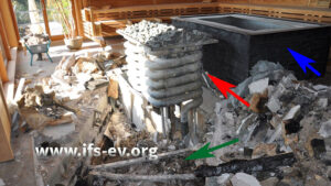 Die Verkleidung (blauer Pfeil) wurde demontiert und neben den Saunaofen (rot) gestellt. Der Bodenschacht (grün) wurde geöffnet.