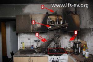 Das Kochfeld steht im Mittelpunkt des Schadens. Die Steckdosen (1, 3) und die Netzanschlussleitung der Abzugshaube (2) sind unauffällig.