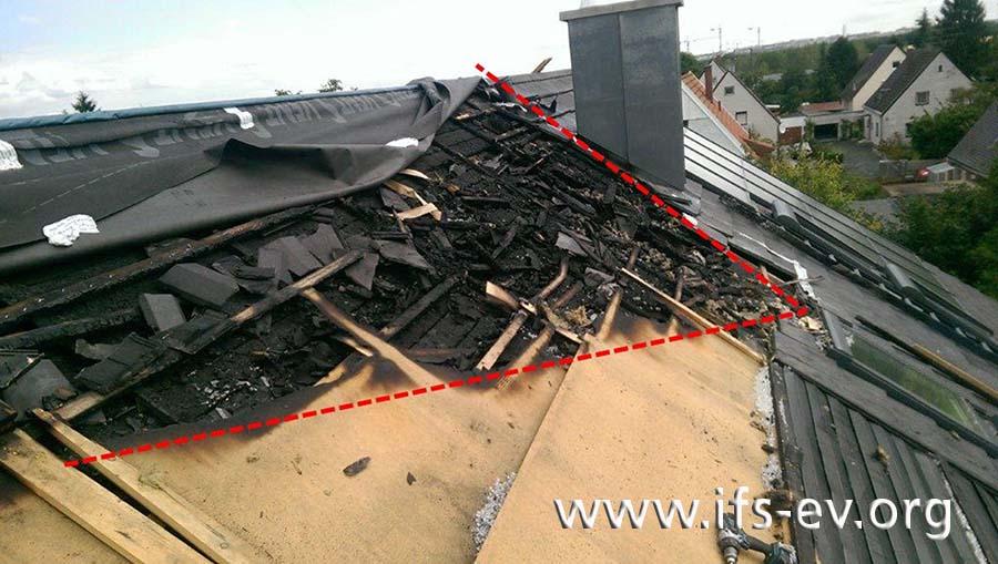 Die Brandzehrungen gehen trichterförmig vom Bereich des Dachfensters aus.