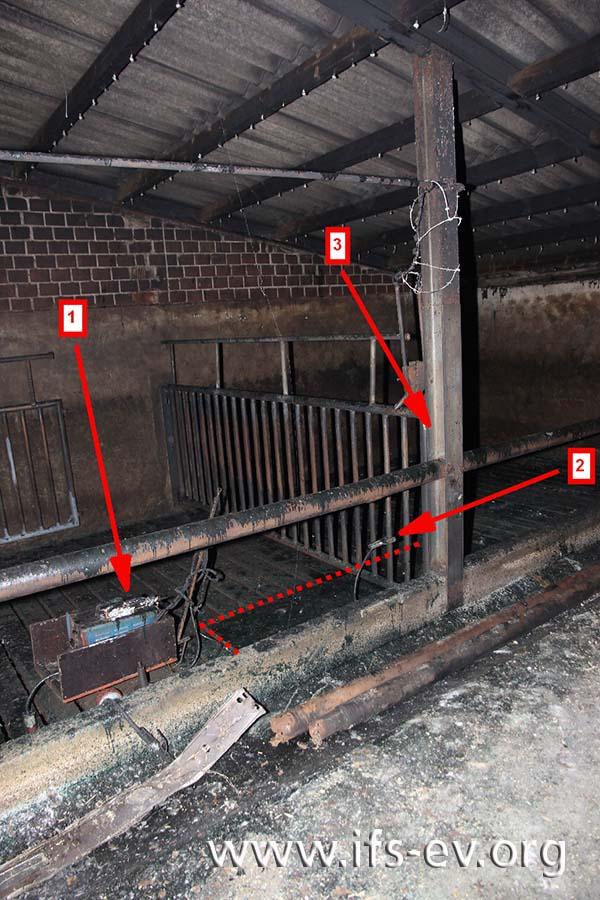Auf dem Bild von der Schadenstelle sind das Schweißgerät (1), eine damit verbundene und am Gatter angebrachte Masseklemme (2) und die frische Schweißnaht (3) gekennzeichnet. Die gestrichelte Linie markiert eine Holzplatte, die unter dem Arbeitsbereich auf den Spaltenboden gelegt wurde.