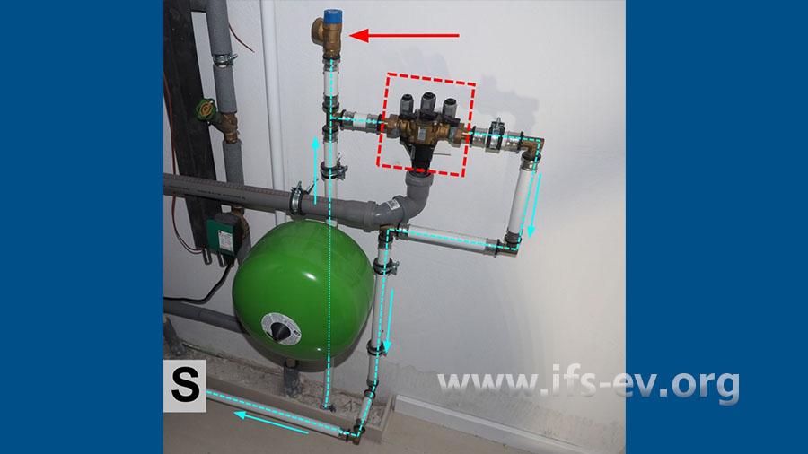 Innerhalb des Kaltwasserzulaufes zum Speicher (S) sind ein Sicherheitsventil (roter Pfeil) sowie ein Systemtrenner (rote Rechteckmarkierung) verbaut. Der Systemtrenner befindet sich in Fließrichtung zwischen Sicherheitsventil und Speicher .