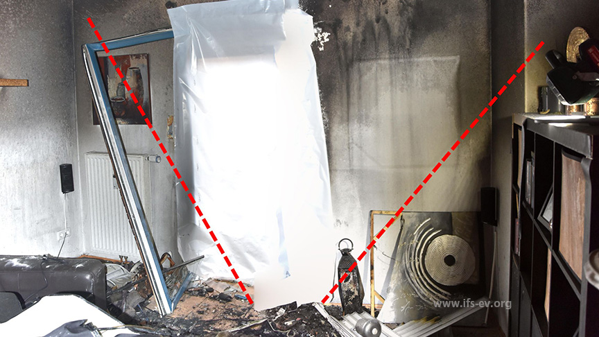 Das Wohnzimmer: Der eingezeichnete Brandtrichter läuft auf den ehemaligen Standort des Ethanolkamins zu.