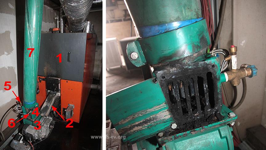 Links: Blick auf den Heizkessel (1), die Förderschnecke (Pfeil 2), die den Kessel mit Hackschnitzeln beschickt , die Zellradschleuse (3), die Löscheinrichtung (4) mit Wasserventil (Pfeil 5) und Temperaturfühler (Pfeil 6), der sich im Fallrohr (7) befindet. Rechts: Rechts der Revisionsöffnung ist die Löscheinrichtung zu erkennen.